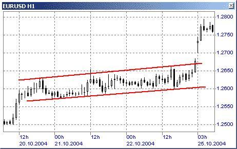horizontal-trend